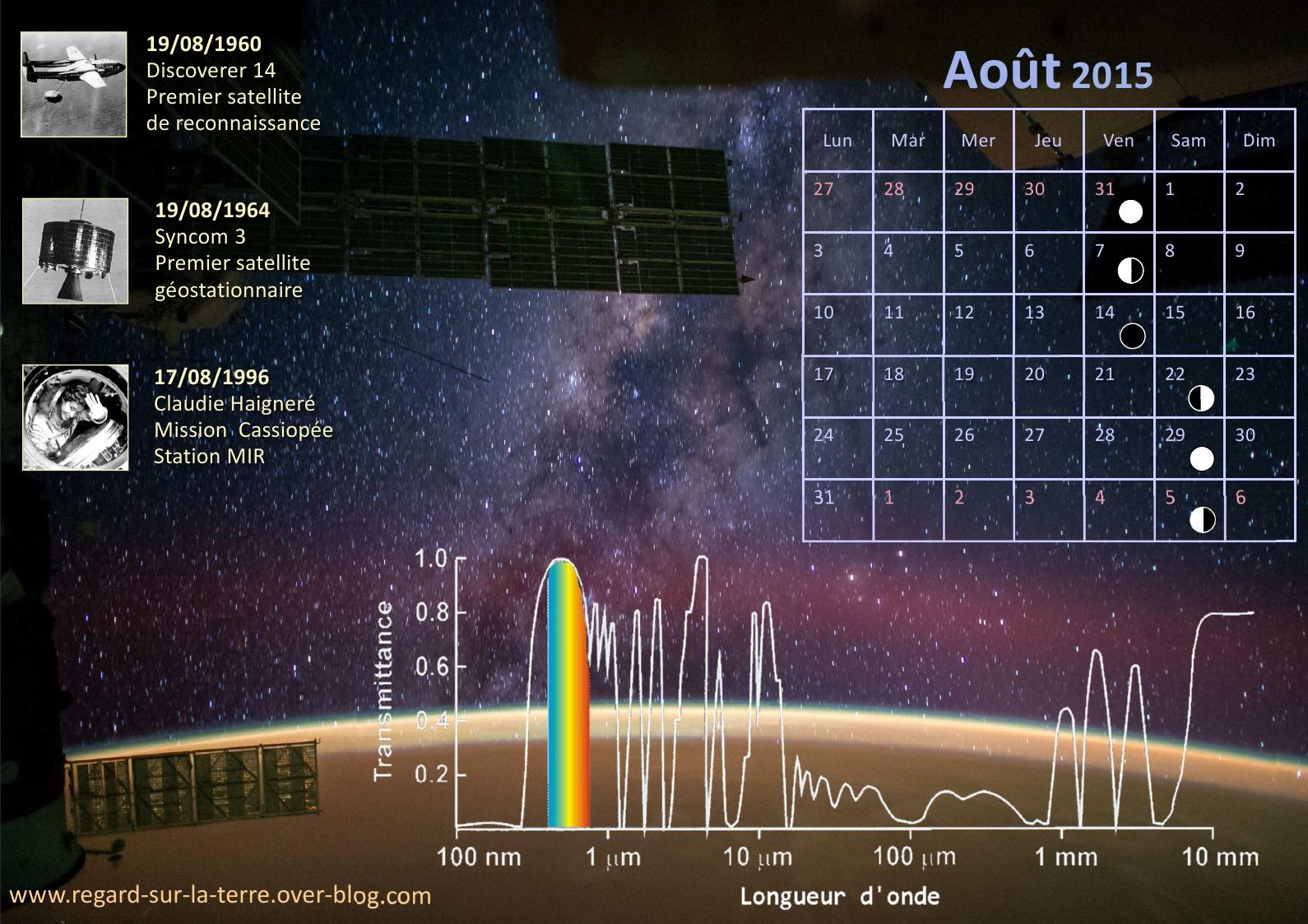 Calendreir spatial et astronomique - Août - 2015 - Discoverer 14 - Syncom 3 - Claudie Haigneré - Voie Lactée - Transmittance - Atmosphère - Diffusion - Absorption