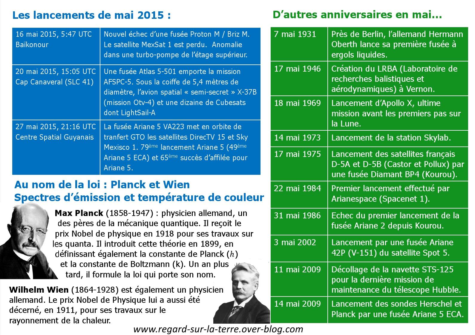 Lancements et mises en orbite de satellite - Mai 2015 - Premières spatiales et dates à retenir en mai
