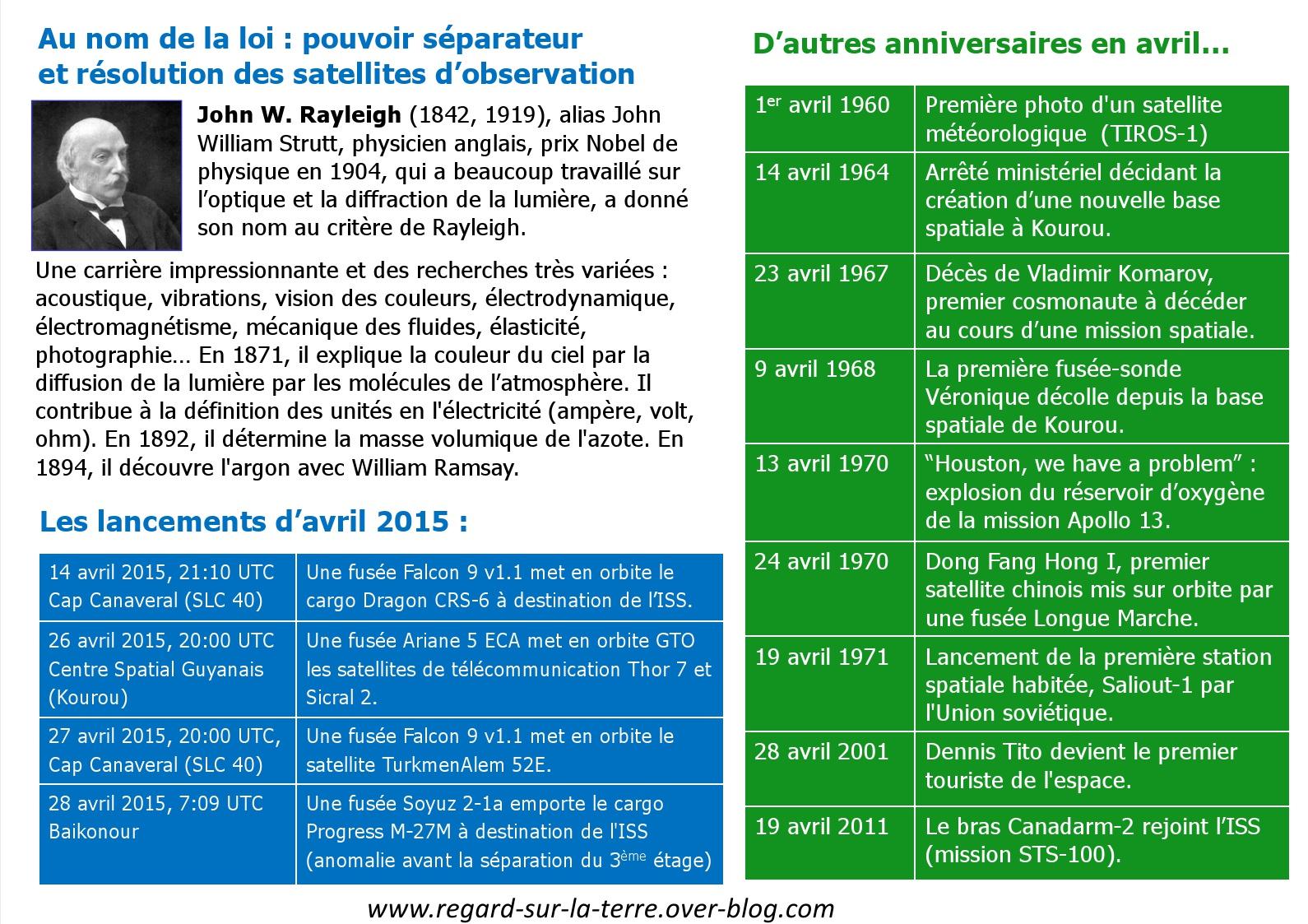 Lancements - Mise en orbite - Launch record - Avril 2015 - April 2015 - Loi de Rayleigh - Pouvoir séparateur - Résolution angulaire