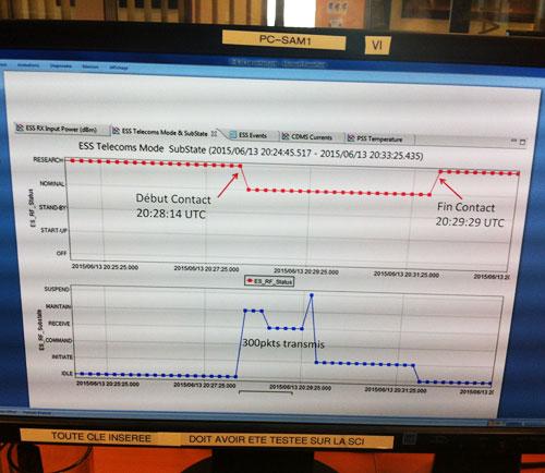 Rosetta - Philae - Réveil de Philae - Signaux reçus au CNES - SONC - Télemesure - Data packets- ESS Telecoms mode