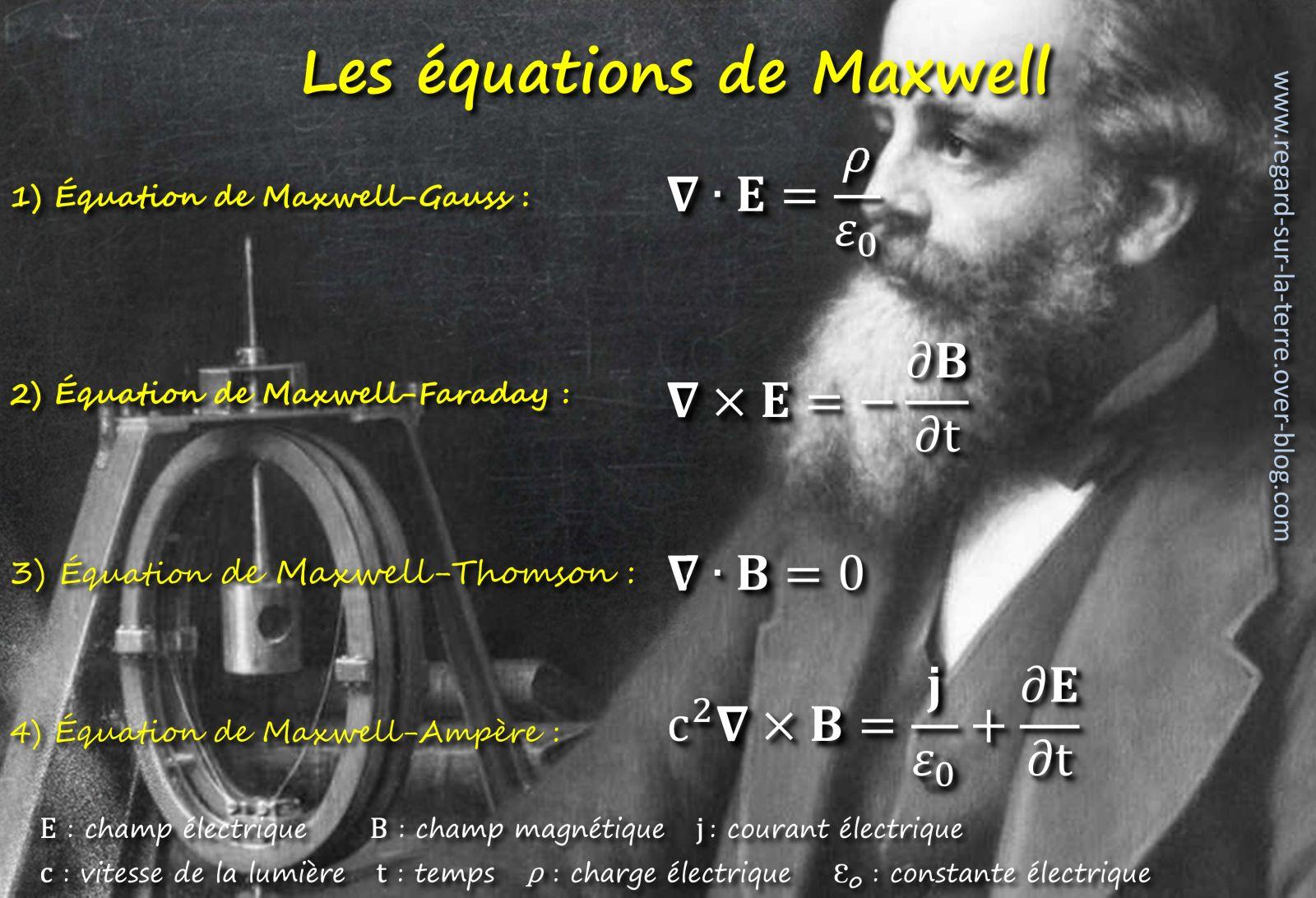 Maxwell - équations de Maxwell - électromagnétisme - électricité - ondes radio - Thomson - Faraday - Ampère - Gauss