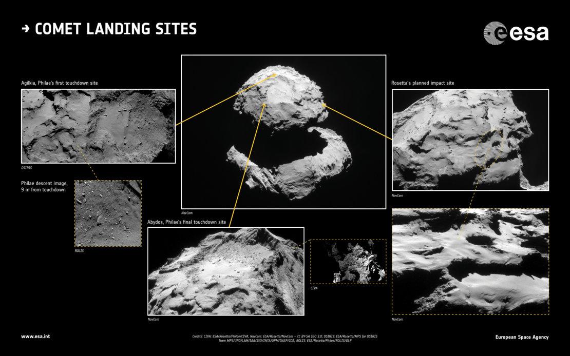 Rosetta - Fin de mission - site atterrissage - Landing site - Grand final - Baiser - Adieux de Rosetta - ESA - Philae