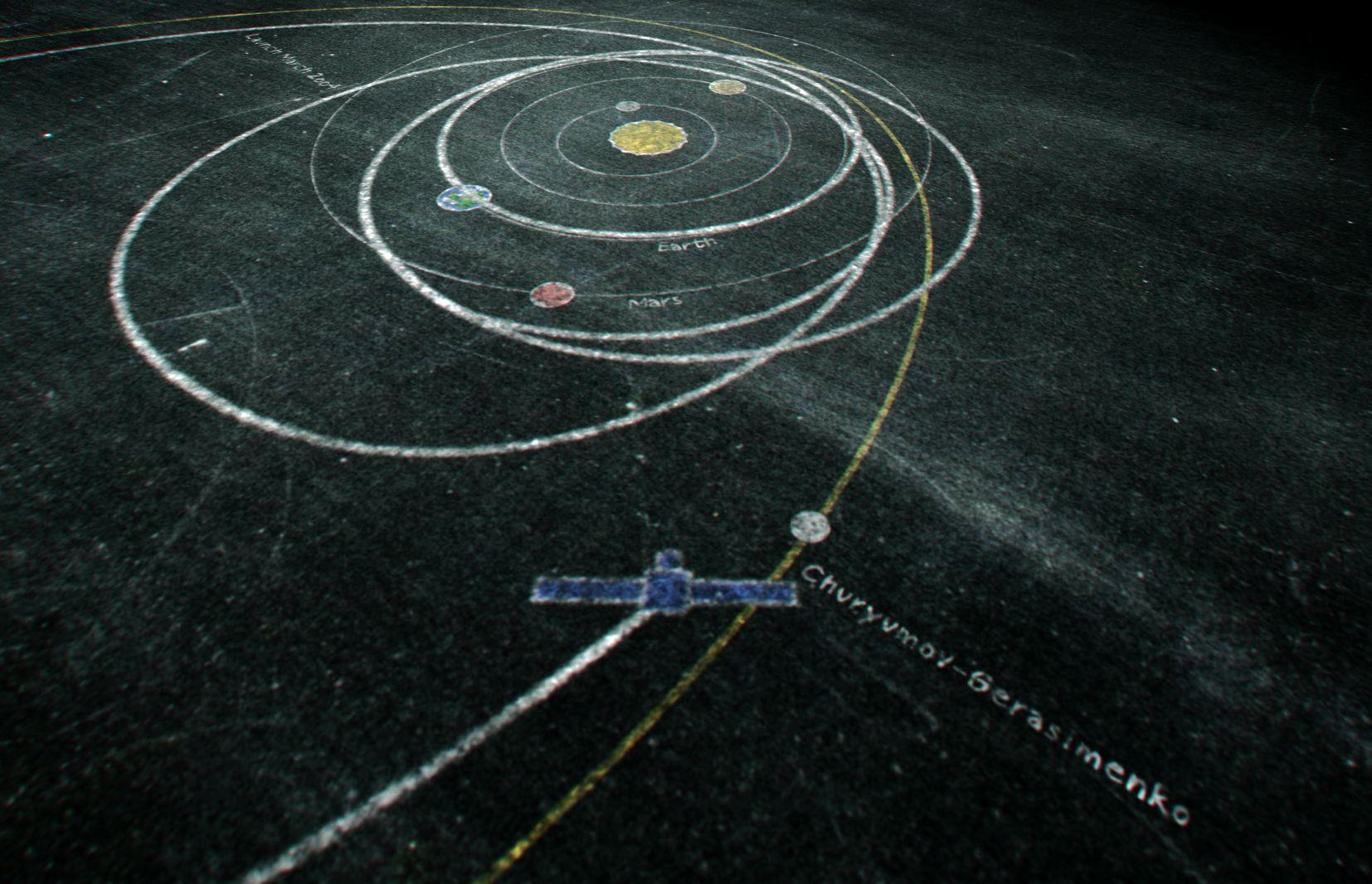 Bac 2015 - Baccalauréat - Mathématiques - Série S - Rosetta - Trajectoire - Orbites - Comète