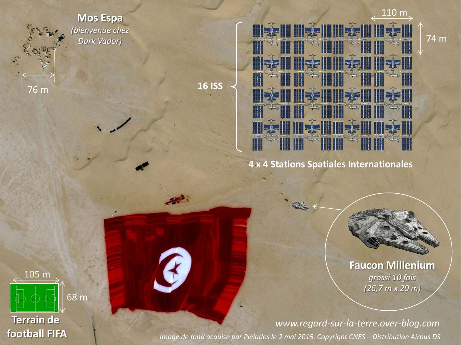 Tunisie - Record du plus grand drapeau - Guinness - Satellites Pléiades - Terrain de football - ISS - Faucon millénium - Mos Espa - Dark Vador - Star Wars - CNES - Airbus Defence and Space