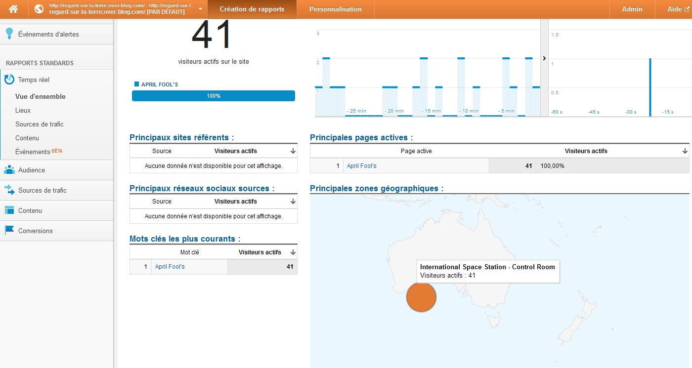 Premier avril - First April - Google Analytics - April's fool - Un autre regard sur la Terre