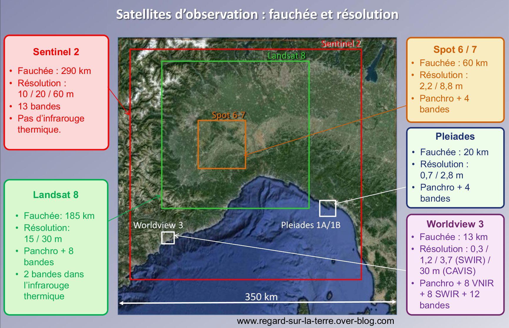 Sentinel-2 - Fauchée et résolution - Première image - Comparaison Landsat Spot Pleiades - ESA - CNES - NASA - Première image