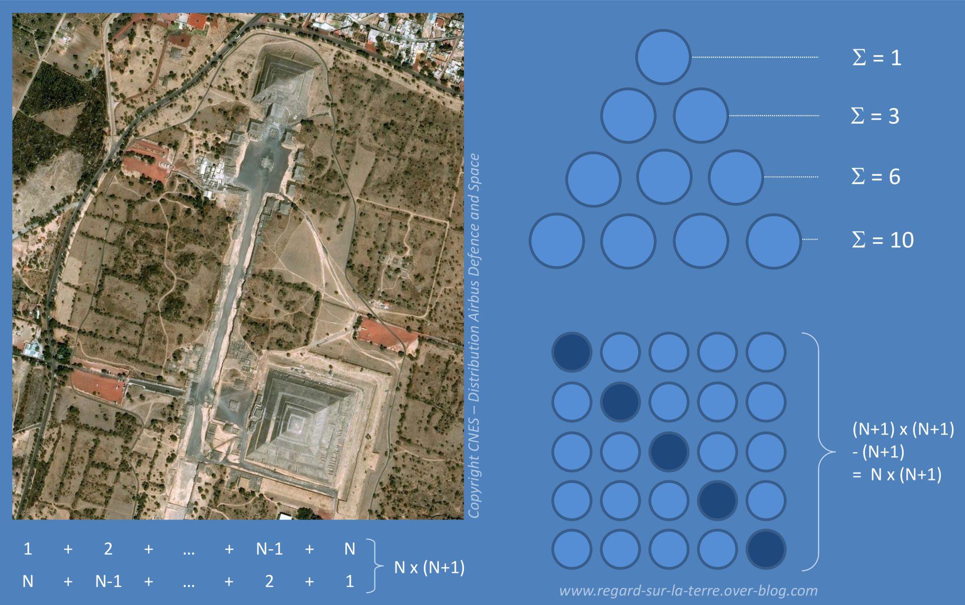 Voeux - 2016 - Année triangulaire - Nombre triangulaire - Nombre pyramidal - série arithmétique - Teotihuacan - Mexique - Pléiades